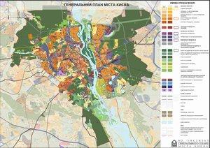 Генеральный план Киева